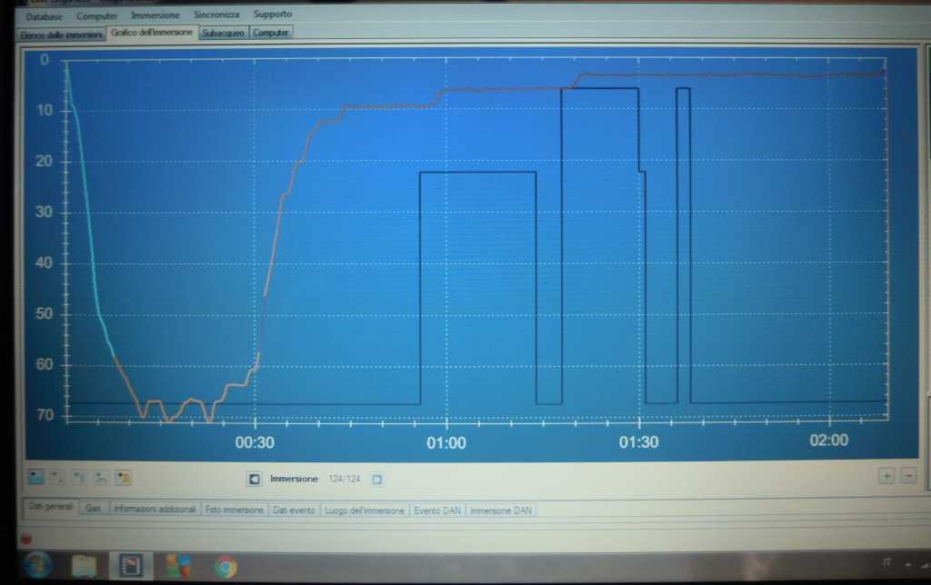 grafico30a70inaria.JPG